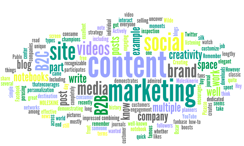 Content marketing Mallorca